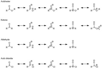 Carbonyl reduction - Resonance structures of different carbonyls, ordered from most stable (least reactive) to least stable (most reactive)