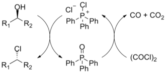 Appel reaction - Catalytic Appel Reaction Scheme