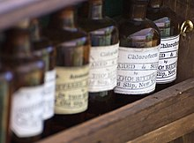 Chloroform Market 2023 Consumption Analysis by Recent Trends, Development Forecast, and Applications