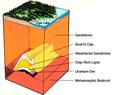 Cigar Lake uranium deposit (English labels).png