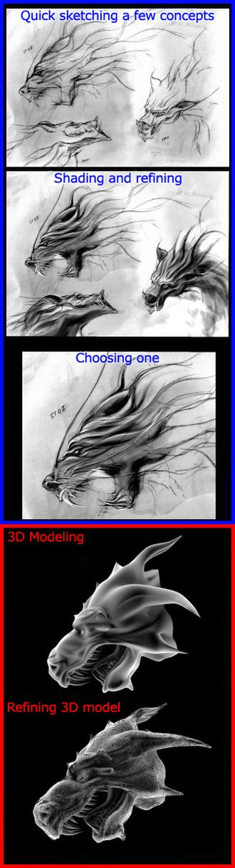 Concept art - Example of concept design workflow (blue) followed by 3D modeling (red), reference and inspiration for 3D modeling is a common use of concept art