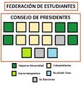Consejo de Presidentes.png