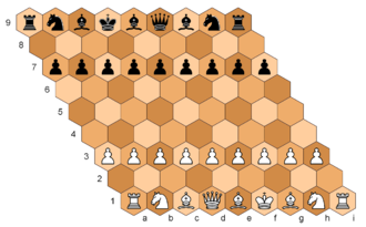 Hexagonal chess - Image: De Vasa's hexagonal chess, init config