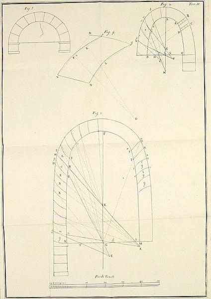 File:Della costruzione de' teatri secondo il costume d'Italia - vale a dire divisi in piccole logge (1790) (14592868827).jpg