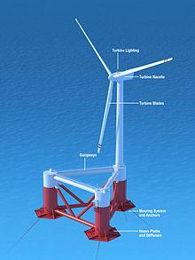 Floating wind turbine - Wikipedia