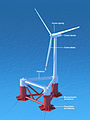 Diagram of Principle Power's WindFloat.jpg