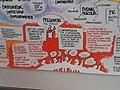 Dibujo realizado en un panel para El Foro Internacional de Innovación Regional , Santiago de Chile 2016.jpg