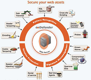 Firewalls 101: Hardware, Software & Web Application Firewalls – Part 2