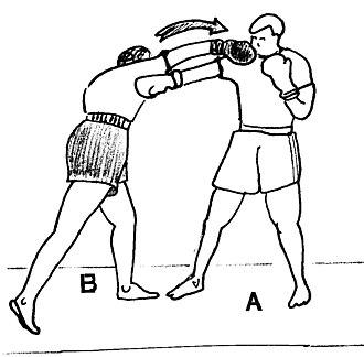 Swing (boxing) - Image: Drop 3