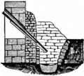 EB1911 - Furnace - Fig. 1.png
