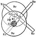 EB1911 - Mechanics - Fig. 107.jpg