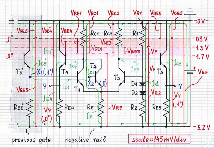 "Visualizing what voltages are and where currents flow in ECL circuit at high input voltage (logical ""1"")."
