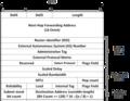 EIGRP External IPv6 Route TLV - en.png