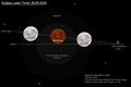 Eclipse Lunar Total. 15.04.2014.png
