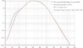 Efficacité lumineuse relative spectrale 02.png