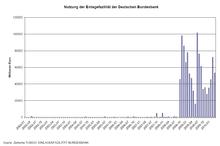 Weltfinanzkrise Wikipedia