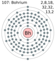 Electron shell 107 bohrium.png