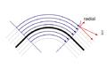 Fiber bending loss.png