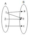 Functie relatie H.png