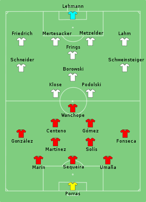Germany-Costa Rica line ups.svg