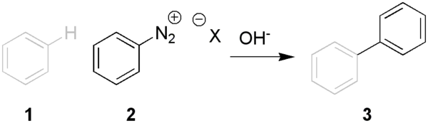Gomberg-Bachmann reaction