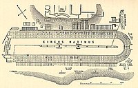 Floorplan of the Circus Maximus