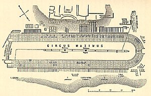 Chariot racing - The plan of the Circus Maximus