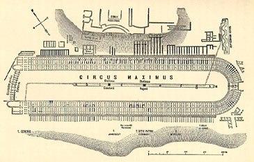 Grondplan Circus Maximus