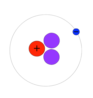 Isotopes of hydrogen - A tritium atom contains one proton, two neutrons, and one electron