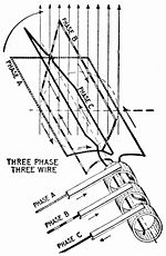 Hawkins Electrical Guide - 3phase Elementary 3wire.jpg