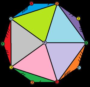 Hemi-icosahedron - decagonal Schlegel diagram