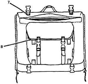 Individual Integrated Fighting System - IIFS Combat Patrol Pack