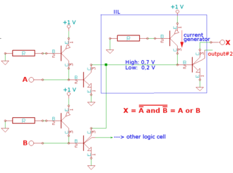 Integrated injection logic - IIL circuit