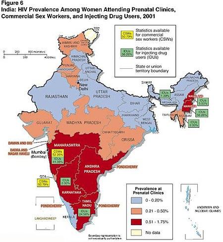 Aids hiv dissertation