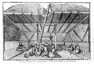 Itelmens - Itelmen and their winter dwelling, 1774