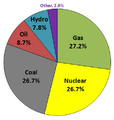 Japan electricity generation 2009.png