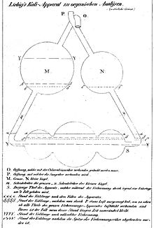 Liebigs Kali-Apparat (Quelle: Wikimedia)
