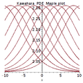 Kawahara pde Maple plot.png