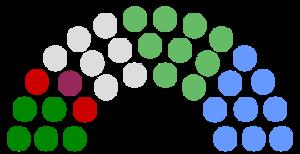 Kerry County Council - Image: Kerry County Council Composition