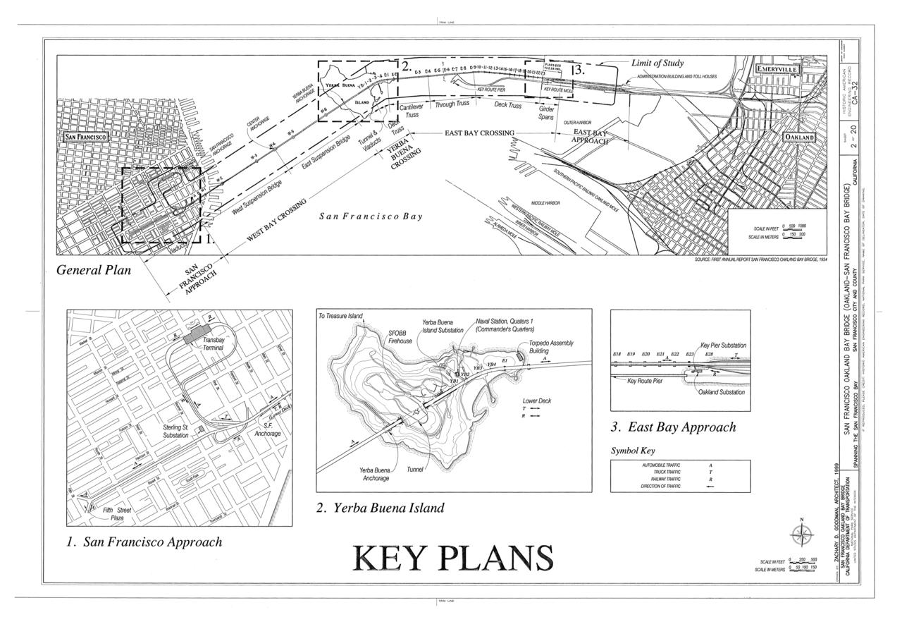 File Key Plans