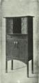 Kl. Skramlík - Kronika práce, osvěty, průmyslu a nálezův - Díl XI. - Část I. - 1908 - image CCLXIII.png