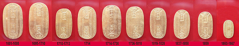Koban Coins