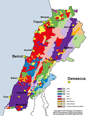 Demographics of Lebanon - Distribution of Lebanon's religious groups according to 2009 municipal election data