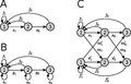 Life-cycle graphs (matrix population models).pdf