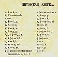 Lithuanian Cyrilic Alphabet, Volteris, 1887.jpg