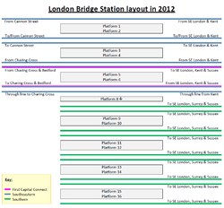 London Bridge Station Layout in 2012.png