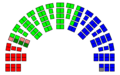 Mandatfordeling stortingsvalget 1918.png