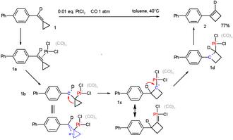 Methylenecyclopropane - Methylene cyclopropane isomerization