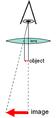 Microscope simple diagram.png