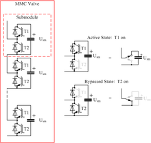 HVDC converter - Wikipedia